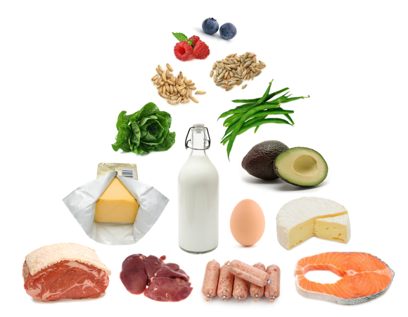 Food-Pyramid-2012